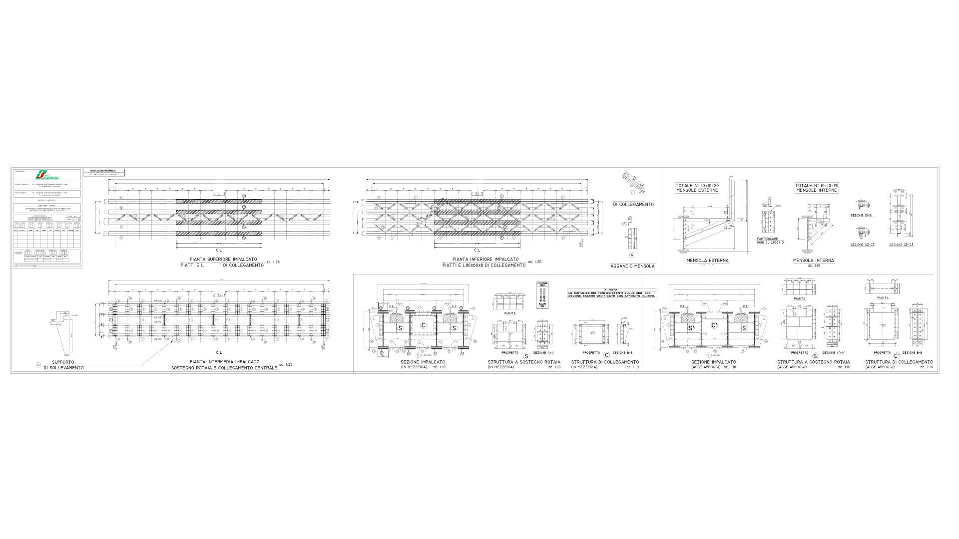 ponte-ferroviario-ninfa-progetto-metal-engineering-carpenteria-metallica-civile